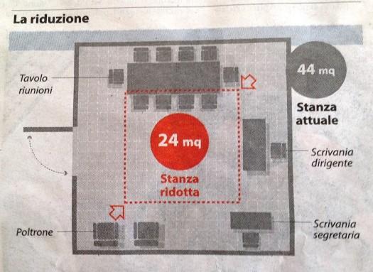 Metri Quadri Ufficio Persona : Platone la pa e i metri quadrati u2013 tantopremesso.it